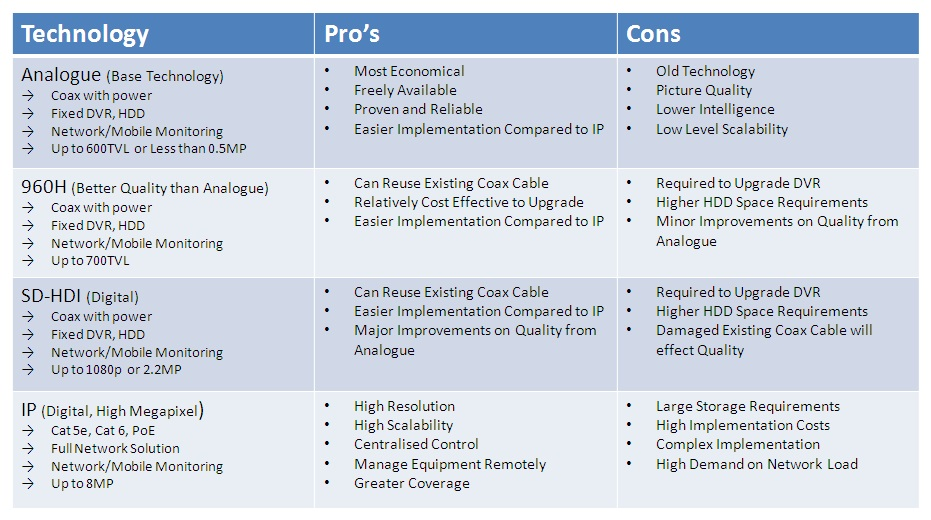 pros and cons2